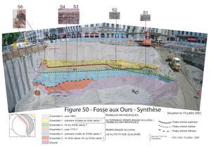 """Coupe géomorphologique de la """"Fosse aux Ours"""","""