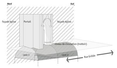 Portail rue Grôlée : caves voûtées à l'aplomb du seuil, schéma axonométrique